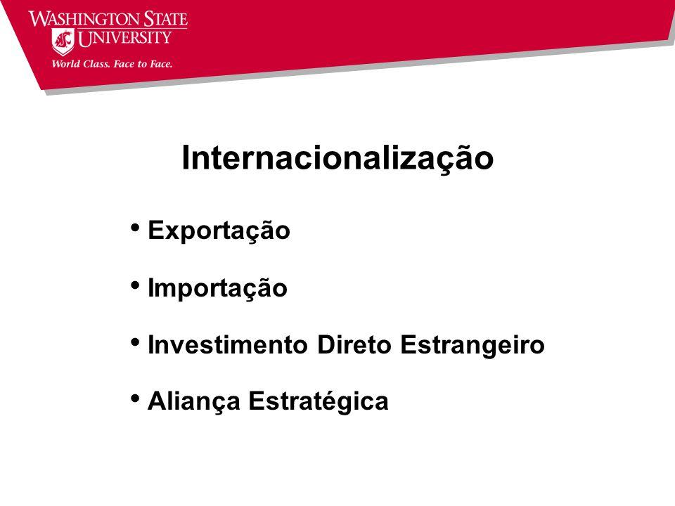 Alianças Estratégicas e Globalização Cooperativas utilizam alianças estratégicas para expandir globalmente ou reagir a pressões competitivas globais