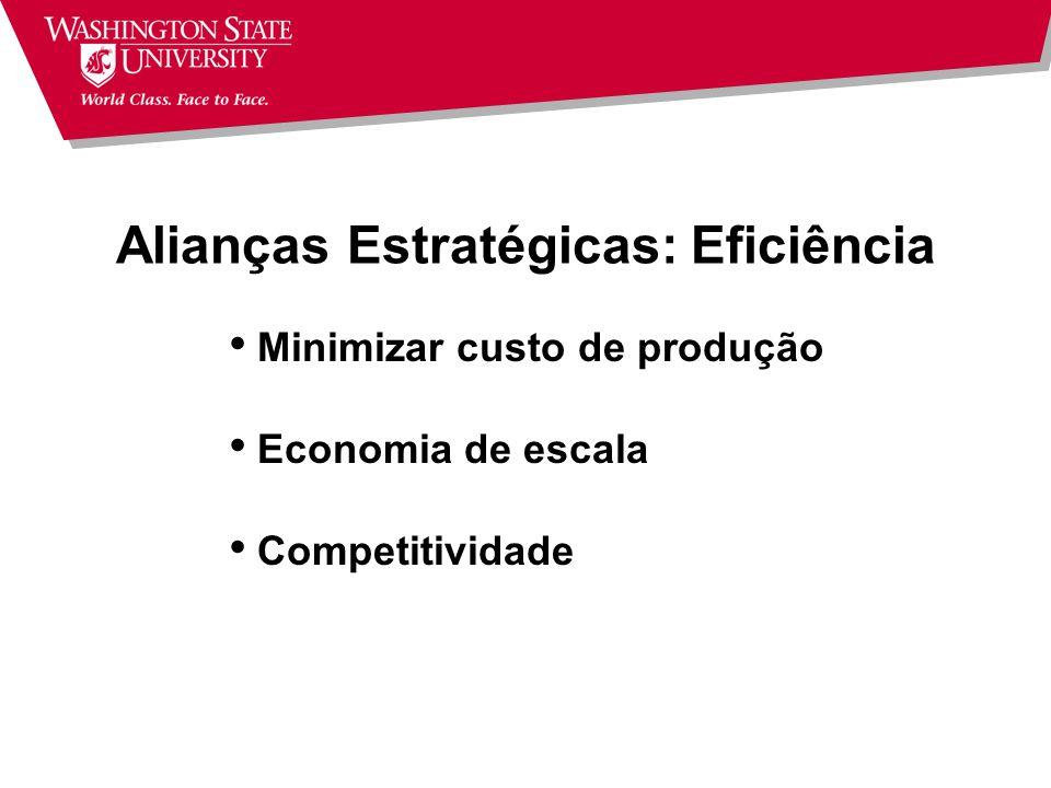 Exemplos DairiConcepts: Fonterra e DFA Frapuccino: Starbucks, PepsiCo, DFA