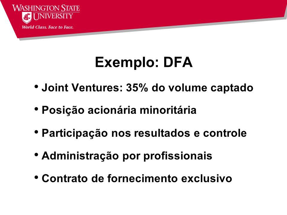 Alianças Estratégicas: Eficiência Minimizar custo de produção Economia de escala Competitividade