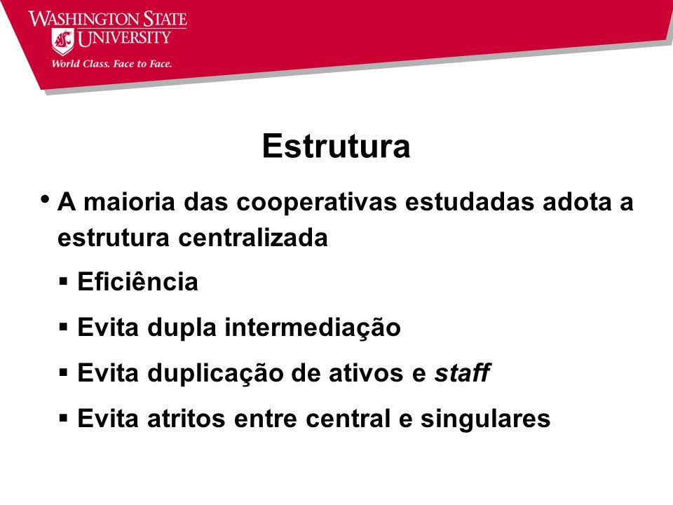 Estrutura Centralizada (Cooperativa Única) Federada (Singular-Central)