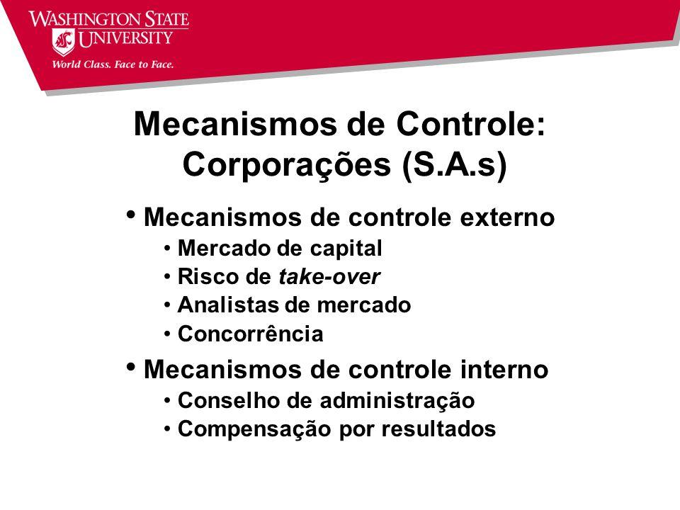 Governança Corporativa Problema do controle (Cook, 1995) Problema de agente-principal Informação assimétrica Ações oportunistas