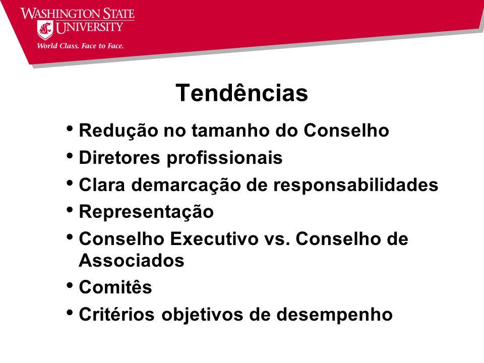 Mecanismos de Controle: Cooperativas Só funcionam os mecanismos internos Conselho de Administração Direitos de voto