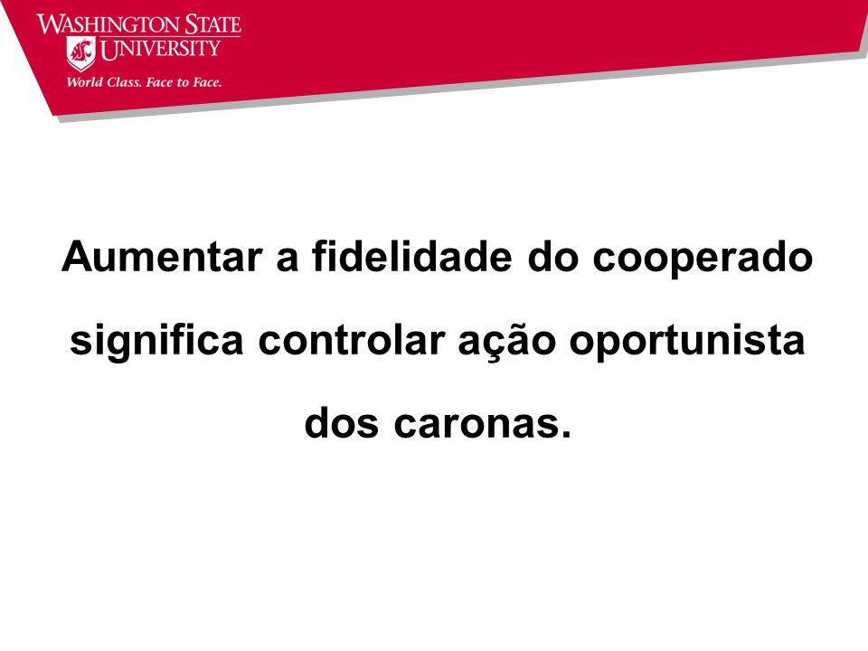 Por que fidelidade se tornou um problema? Problema do carona O cooperado participa dos benefícios gerados pela cooperativa mas não arca proporcionalme