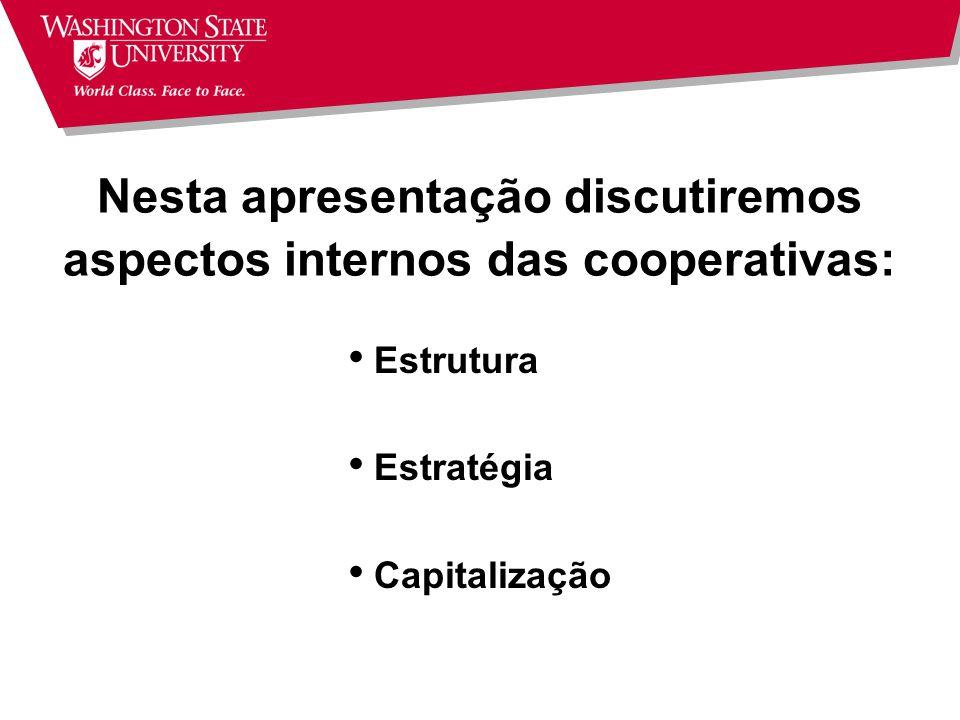 Cooperativas: Participação de Mercado Política agrícola Regulamentação do setor Barreiras à importação Políticas de apoio a cooperativas Nível tecnoló