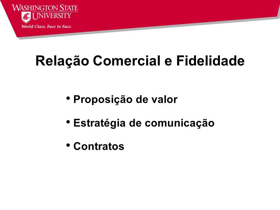 De que forma? Fatores controláveis: Relação comercial Governança Política financeira