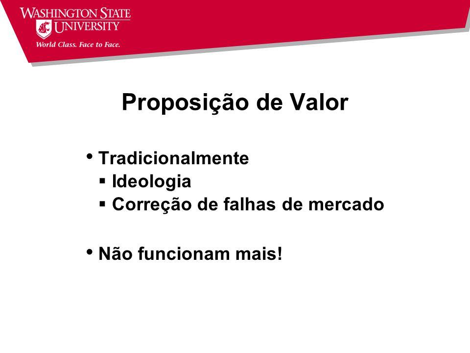 Relação Comercial e Fidelidade Proposição de valor Estratégia de comunicação Contratos