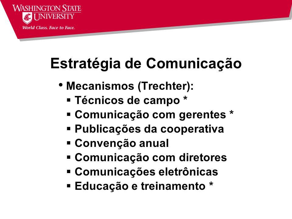 Estratégia de Comunicação Relações públicas com os associados Departamento Staff especializado Esforços de comunicação aumentam a fidelidade do associado Voz, Saída (Hirschman)