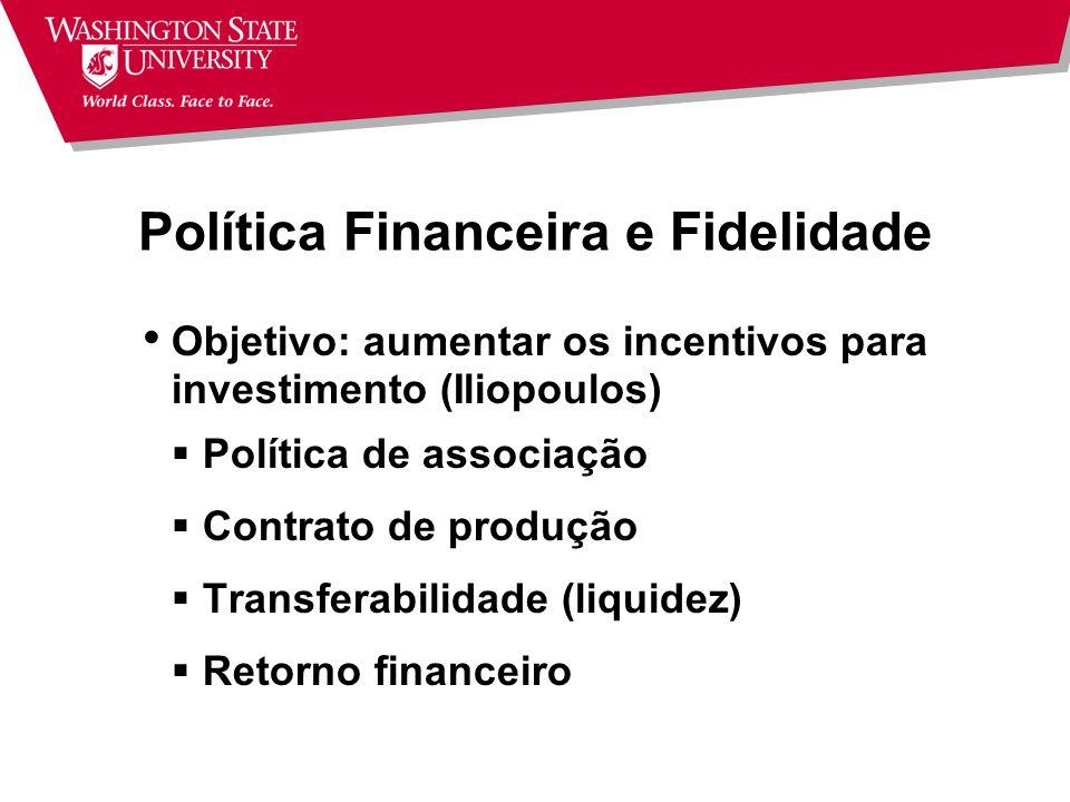 Política Financeira e Fidelidade Associado tem o dever de capitalizar a cooperativa Proporcionalidade Não ocorre porque os associados não têm incentivos para investir na cooperativa