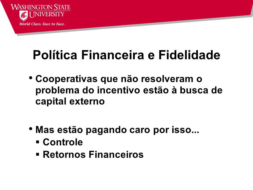 Política Financeira e Fidelidade Objetivo: aumentar os incentivos para investimento (Iliopoulos) Política de associação Contrato de produção Transfera