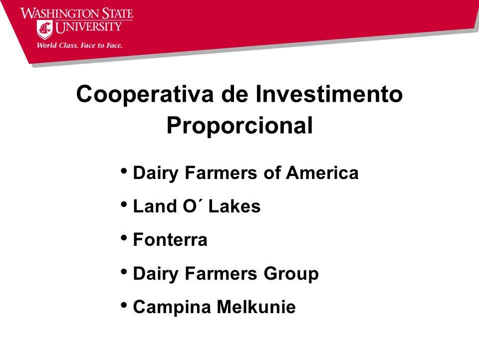 Cooperativa de Investimento Proporcional Investimento proporcional ao uso Plano de Capital de Base Estabelece patamar mínimo Aporte ou Retenção