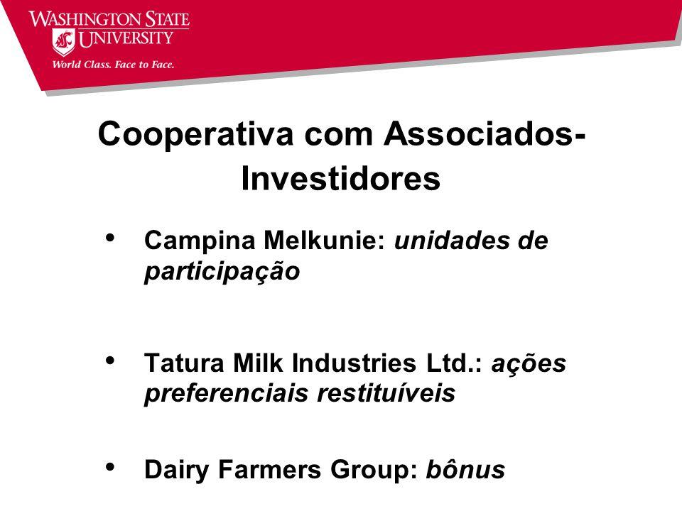 Cooperativa com Associados- Investidores Resultado distribuído em proporção ao capital investido Dividendos Emissão de quotas-parte