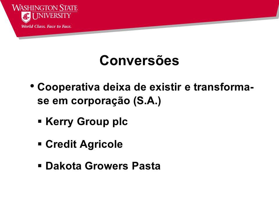 Cooperativas com Ações de Investimento Diferentes tipos de ações Similar ao modelo das cooperativas com associados-investidores Investidores não são associados