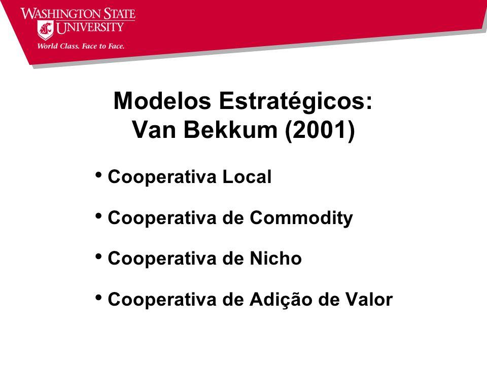 Pontos Comuns – Tendências Consolidação Alianças Estratégicas Estrutura Centralizada Governança Corporativa Fidelização do Associado Novos Mecanismos de Capitalização Modelos Estratégicos