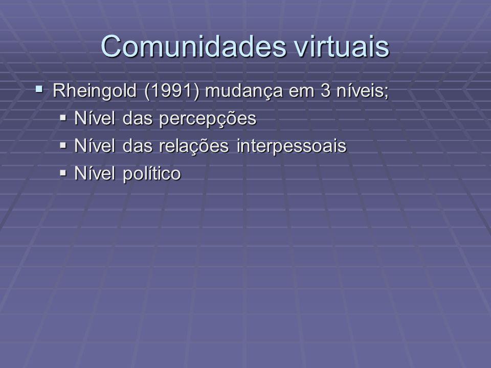 Comunidades virtuais Rheingold (1991) mudança em 3 níveis; Rheingold (1991) mudança em 3 níveis; Nível das percepções Nível das percepções Nível das r