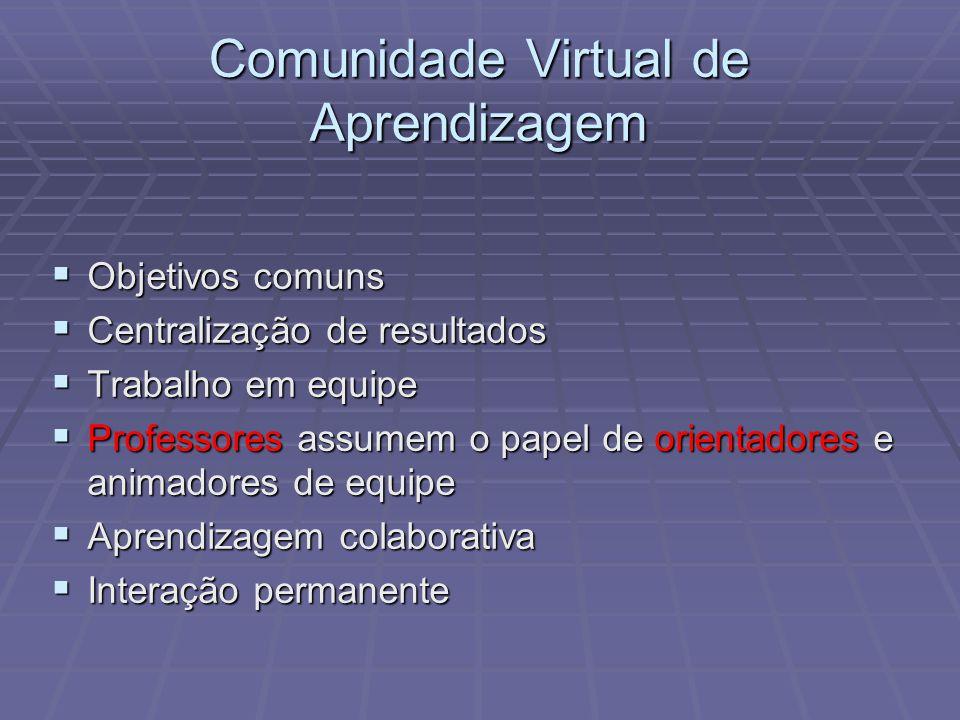 Objetivos comuns Objetivos comuns Centralização de resultados Centralização de resultados Trabalho em equipe Trabalho em equipe Professores assumem o