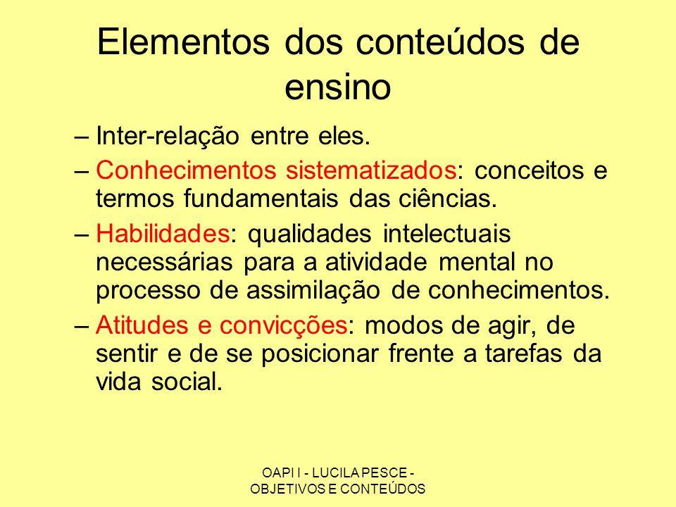 OAPI I - LUCILA PESCE - OBJETIVOS E CONTEÚDOS Elementos dos conteúdos de ensino –Inter-relação entre eles. –Conhecimentos sistematizados: conceitos e