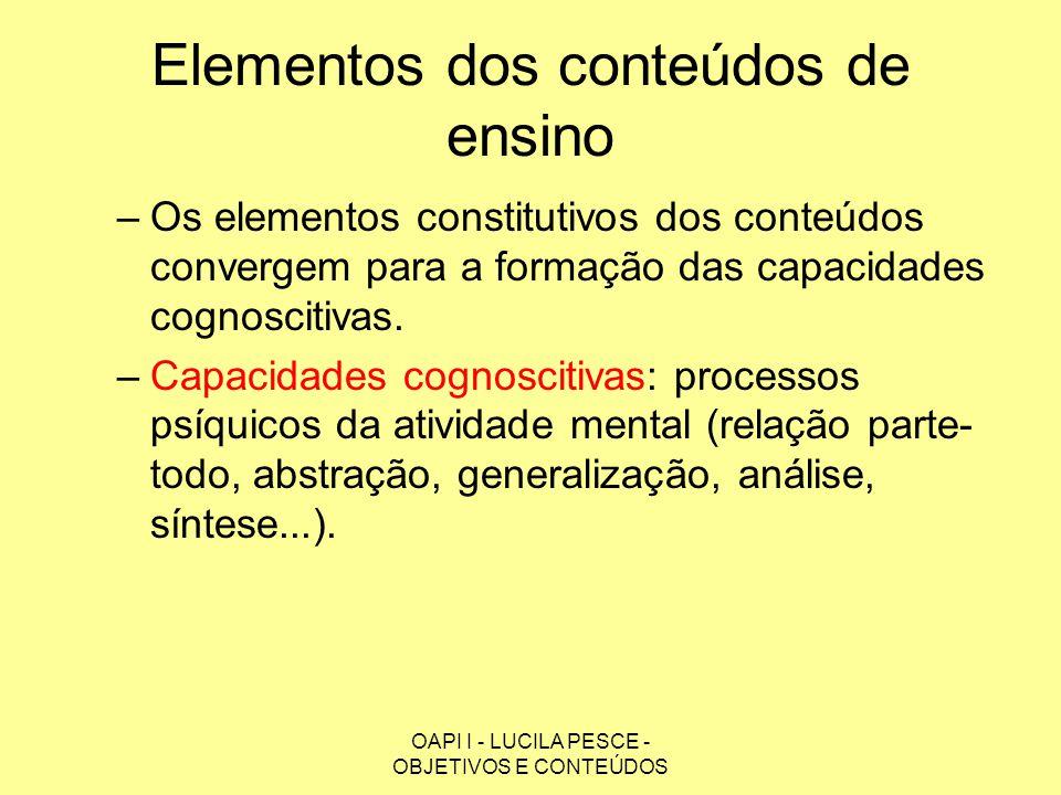 OAPI I - LUCILA PESCE - OBJETIVOS E CONTEÚDOS Elementos dos conteúdos de ensino –Os elementos constitutivos dos conteúdos convergem para a formação da