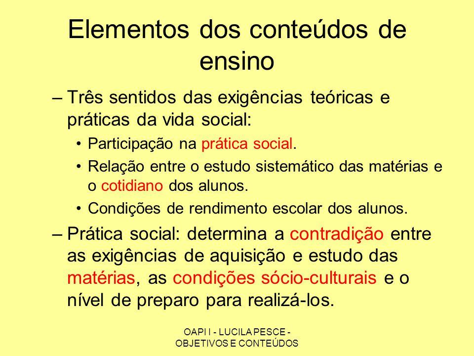OAPI I - LUCILA PESCE - OBJETIVOS E CONTEÚDOS Elementos dos conteúdos de ensino –Três sentidos das exigências teóricas e práticas da vida social: Part