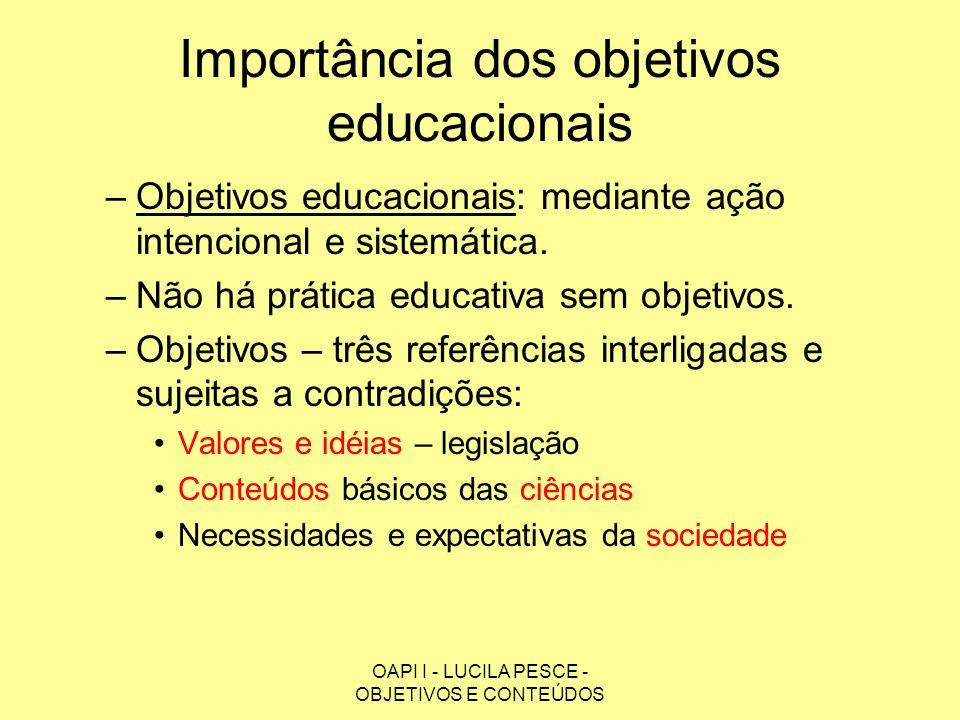 OAPI I - LUCILA PESCE - OBJETIVOS E CONTEÚDOS Importância dos objetivos educacionais –Objetivos educacionais: mediante ação intencional e sistemática.