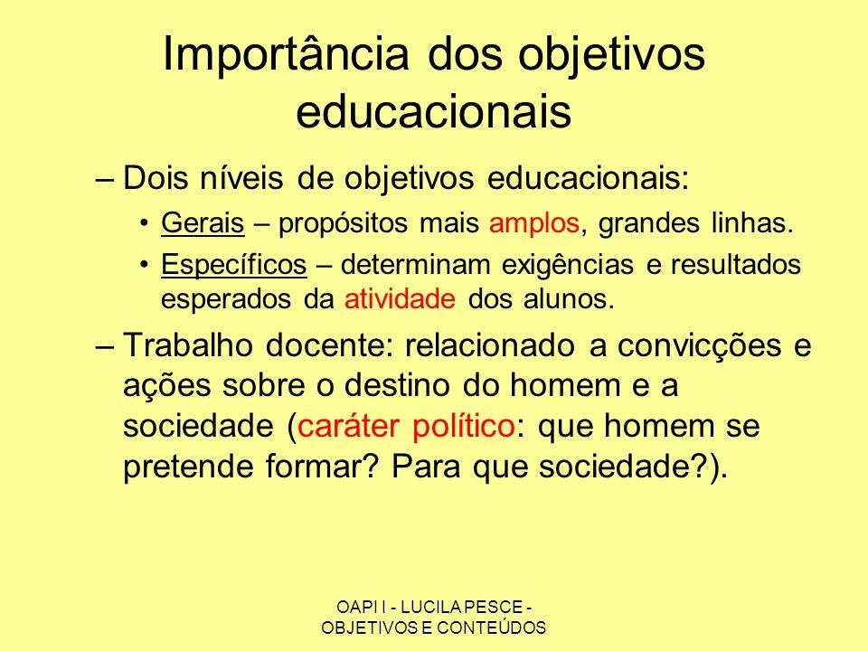 OAPI I - LUCILA PESCE - OBJETIVOS E CONTEÚDOS Importância dos objetivos educacionais –Dois níveis de objetivos educacionais: Gerais – propósitos mais