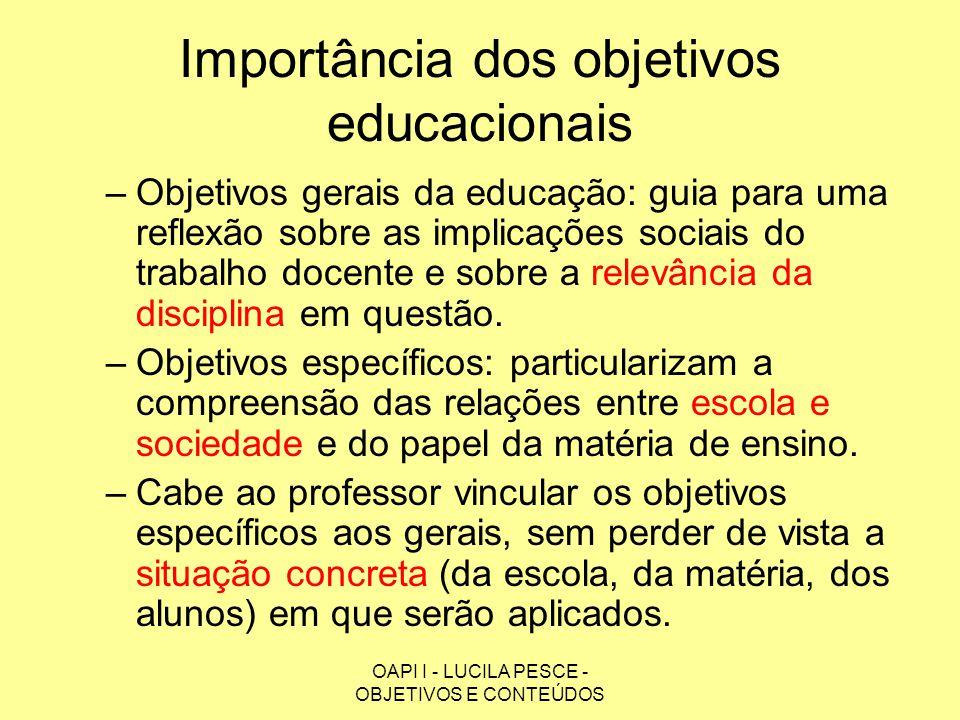 OAPI I - LUCILA PESCE - OBJETIVOS E CONTEÚDOS Importância dos objetivos educacionais –Objetivos específicos - recomendações: Especificar conhecimentos e habilidades.