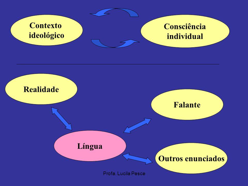 Profa. Lucila Pesce Língua Outros enunciados Realidade Falante Contexto ideológico Consciência individual