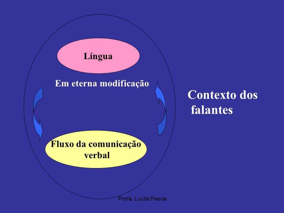 Profa. Lucila Pesce Língua Fluxo da comunicação verbal Contexto dos falantes ENUNCIADO Em eterna modificação