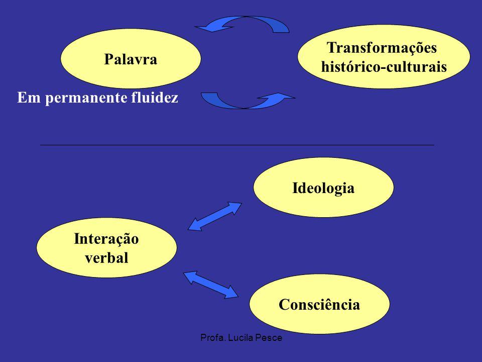 Profa. Lucila Pesce Palavra Transformações histórico-culturais Em permanente fluidez Interação verbal Consciência Ideologia