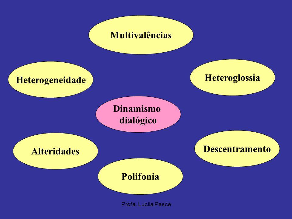 Profa. Lucila Pesce Dinamismo dialógico Descentramento Alteridades Heteroglossia Heterogeneidade Multivalências Polifonia