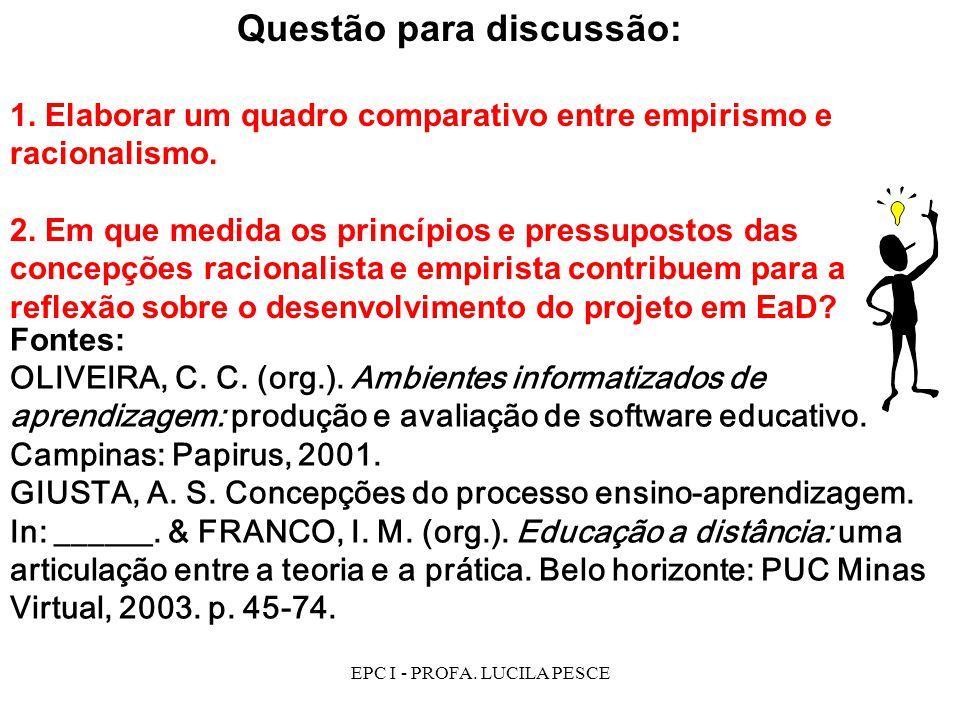 EPC I - PROFA.LUCILA PESCE Questão para discussão: 1.