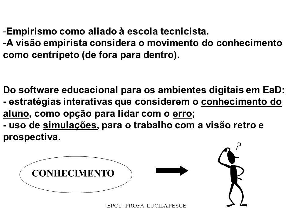 EPC I - PROFA.LUCILA PESCE -Empirismo como aliado à escola tecnicista.