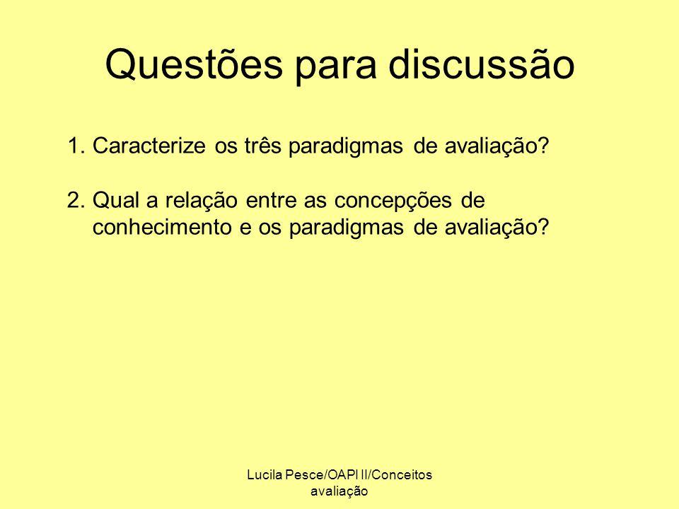 Lucila Pesce/OAPI II/Conceitos avaliação Questões para discussão 1.Caracterize os três paradigmas de avaliação? 2.Qual a relação entre as concepções d