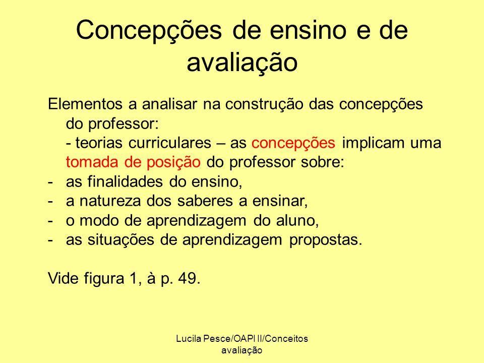 Lucila Pesce/OAPI II/Conceitos avaliação Concepções de ensino e de avaliação Elementos a analisar na construção das concepções do professor: - teorias