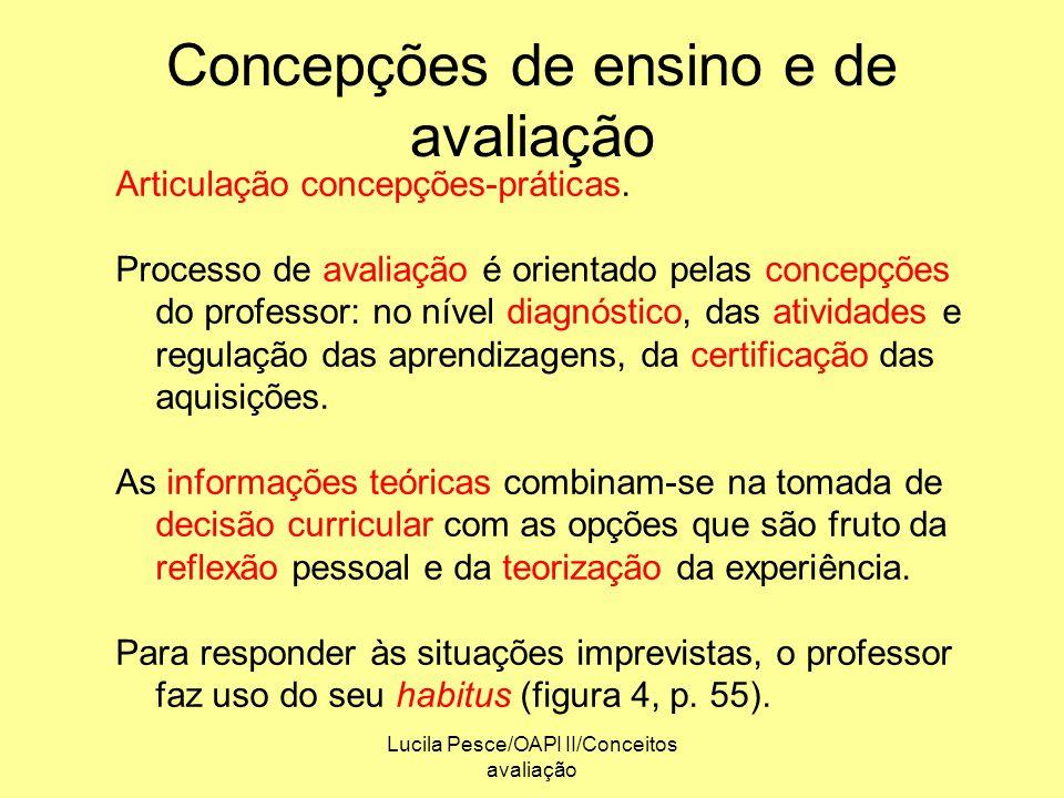 Lucila Pesce/OAPI II/Conceitos avaliação Concepções de ensino e de avaliação Articulação concepções-práticas. Processo de avaliação é orientado pelas