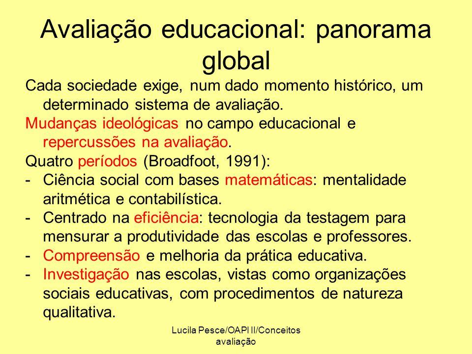 Lucila Pesce/OAPI II/Conceitos avaliação Avaliação educacional: panorama global Cada sociedade exige, num dado momento histórico, um determinado siste