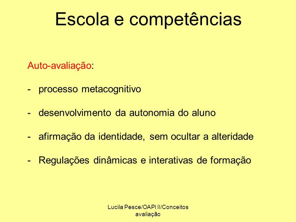 Lucila Pesce/OAPI II/Conceitos avaliação Escola e competências Auto-avaliação: -processo metacognitivo -desenvolvimento da autonomia do aluno -afirmaç