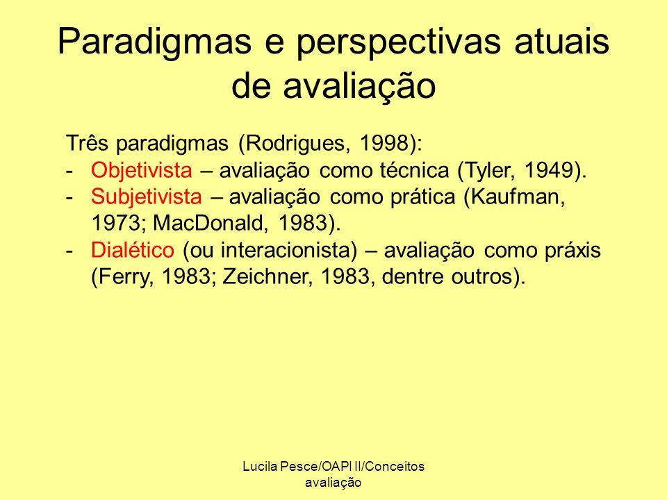 Lucila Pesce/OAPI II/Conceitos avaliação Paradigmas e perspectivas atuais de avaliação Paradigma objetivista: -Influência behaviorista, currículo positivista (fins a atingir, desempenhos a observar, ao final da aprendizagem).