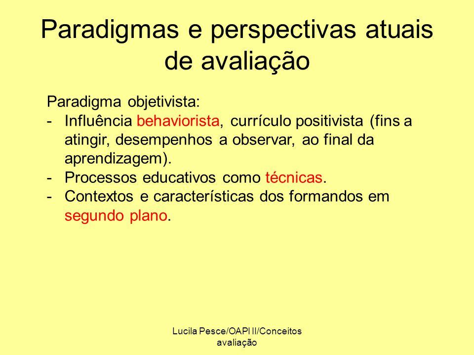 Lucila Pesce/OAPI II/Conceitos avaliação Paradigmas e perspectivas atuais de avaliação Paradigma objetivista: -Influência behaviorista, currículo posi
