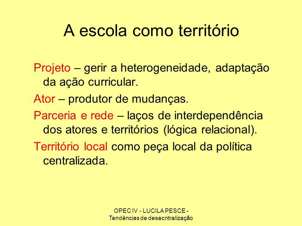 OPEC IV - LUCILA PESCE - Tendências de desecntralização A escola como território Projeto – gerir a heterogeneidade, adaptação da ação curricular. Ator