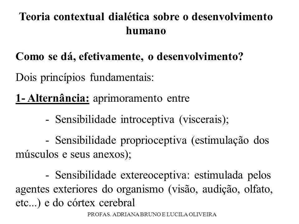 PROFAS. ADRIANA BRUNO E LUCILA OLIVEIRA Teoria contextual dialética sobre o desenvolvimento humano Como se dá, efetivamente, o desenvolvimento? Dois p