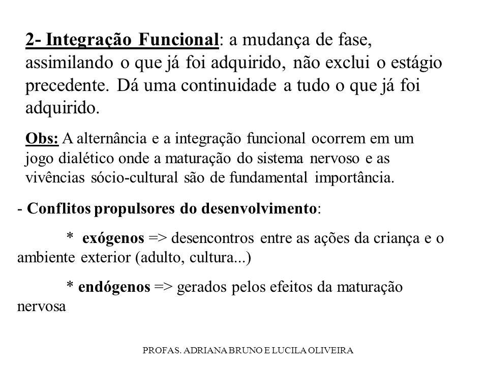 PROFAS. ADRIANA BRUNO E LUCILA OLIVEIRA 2- Integração Funcional: a mudança de fase, assimilando o que já foi adquirido, não exclui o estágio precedent