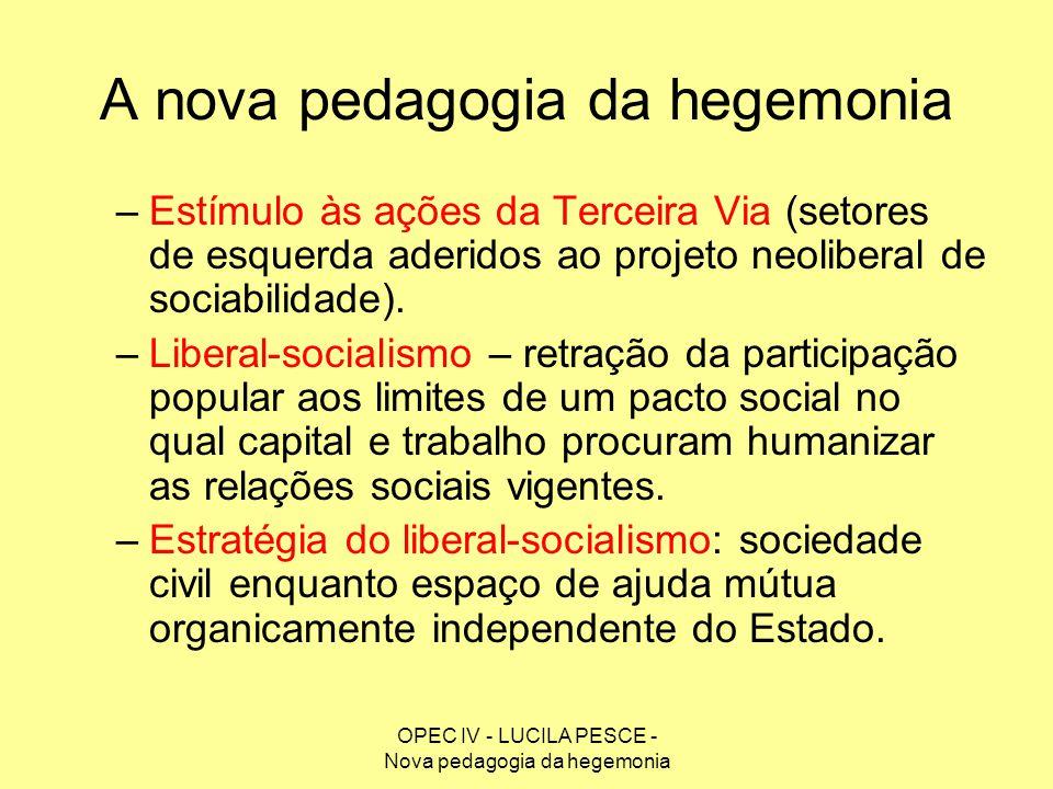 OPEC IV - LUCILA PESCE - Nova pedagogia da hegemonia A nova pedagogia da hegemonia –Estímulo às ações da Terceira Via (setores de esquerda aderidos ao