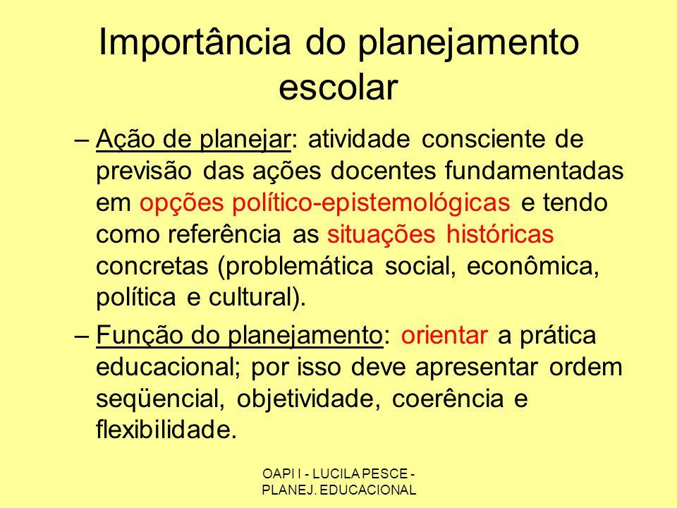 OAPI I - LUCILA PESCE - PLANEJ. EDUCACIONAL Importância do planejamento escolar –Ação de planejar: atividade consciente de previsão das ações docentes