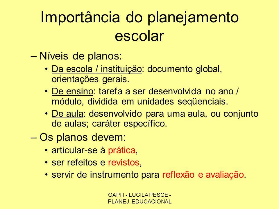 OAPI I - LUCILA PESCE - PLANEJ. EDUCACIONAL Importância do planejamento escolar –Níveis de planos: Da escola / instituição: documento global, orientaç