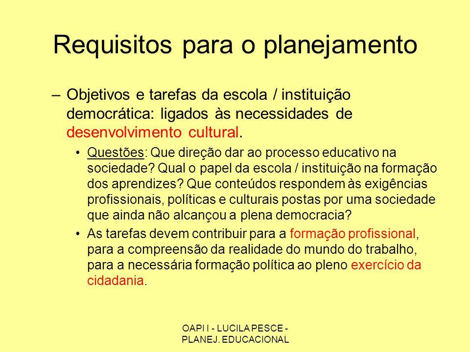 OAPI I - LUCILA PESCE - PLANEJ. EDUCACIONAL Requisitos para o planejamento –Objetivos e tarefas da escola / instituição democrática: ligados às necess