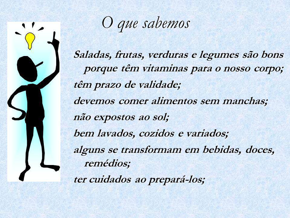Escola M. E. F. Maria Quitéria Turma: 4º A Turma: 4º A Profª: Fatima Machado Cardoso Elinor A. Veit Somensi Elinor A. Veit Somensi