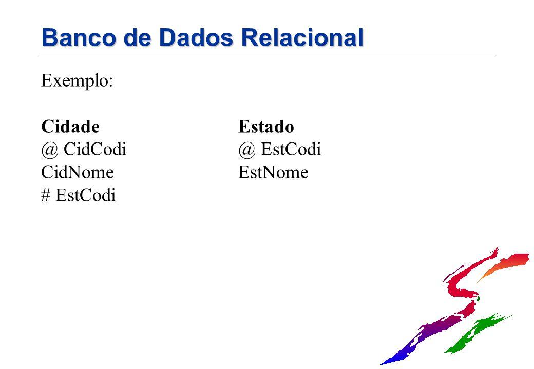 Banco de Dados Relacional Exemplo: Cidade Estado @ CidCodi @ EstCodi CidNome EstNome # EstCodi