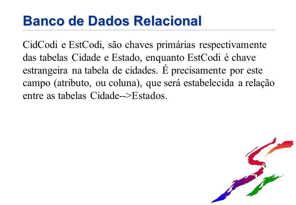 Banco de Dados Relacional CidCodi e EstCodi, são chaves primárias respectivamente das tabelas Cidade e Estado, enquanto EstCodi é chave estrangeira na
