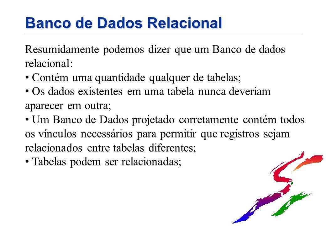 Banco de Dados Relacional Resumidamente podemos dizer que um Banco de dados relacional: Contém uma quantidade qualquer de tabelas; Os dados existentes