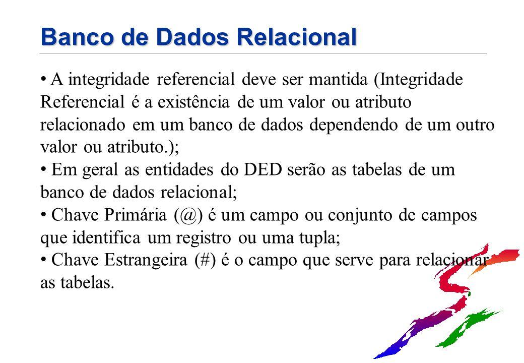 Banco de Dados Relacional A integridade referencial deve ser mantida (Integridade Referencial é a existência de um valor ou atributo relacionado em um